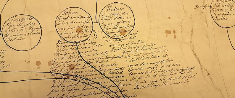 inskrifter om en Johan och en Helena på 1100-talet
