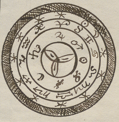 frimurarsymbol med koncentriska cirklar