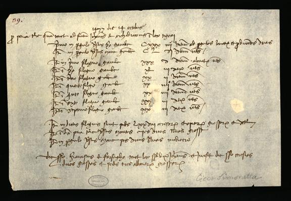 En lista skriven med bläck på papper med snirkliga svårlästa bokstäver
